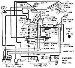 97 dodge ram vacuum diagram 97 dodge ram fuse diagram wiring diagram odicis image result for 97 dodge ram 1500 vacuum diagram automotive touchup dodge ram
