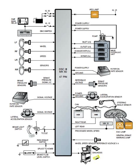 e46 abs wiring diagram e46 free engine image for user