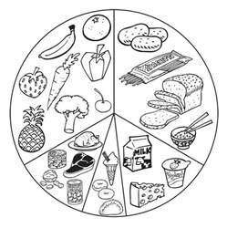 Food Colors For Kids Healthy Eating Coloring Pages  sketch template