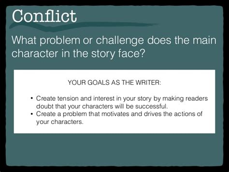 Personal Conflict Essay by Personal Conflict Essay Thesisdefinicion Web Fc2