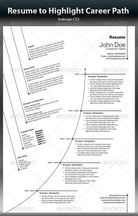 A Cpa And Mba Is Powerful Combination by Modern Artist Resume Template New 25 Modern Resume