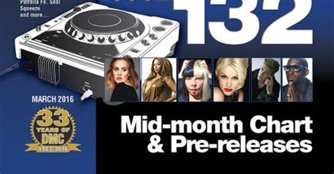 when we were young adele mp3 download 320kbps serie tv italia va dmc essential hits 132 march 2016
