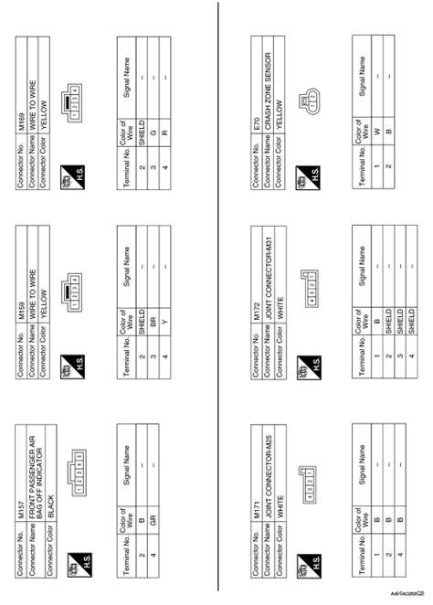 outstanding nissan versa passenger airbag wiring diagram