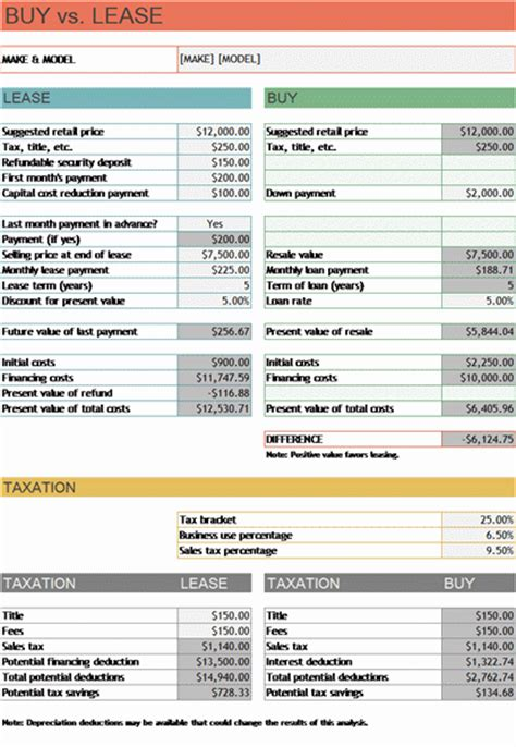 buy templates car comparison analysis template free layout format
