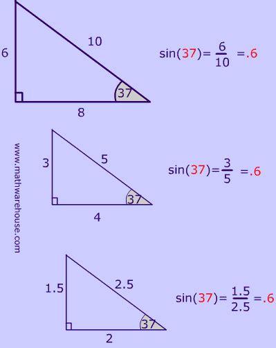 diagram in ratios diagram of sine ratios school math