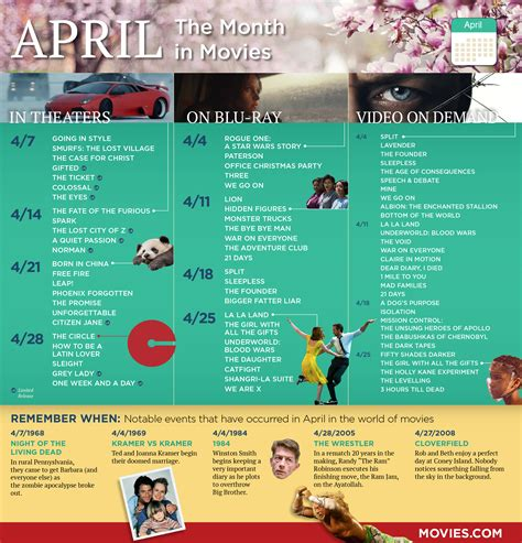Theater Calendar April Calendar In Theaters On New Vod