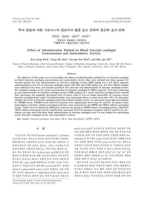 (PDF) Effect of Administration Method on Blood Garcinia