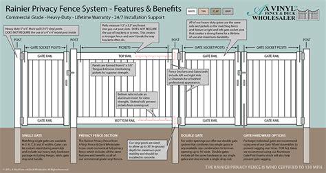 fence diagram rainier privacy fence vinyl privacy fencing vinyl fence