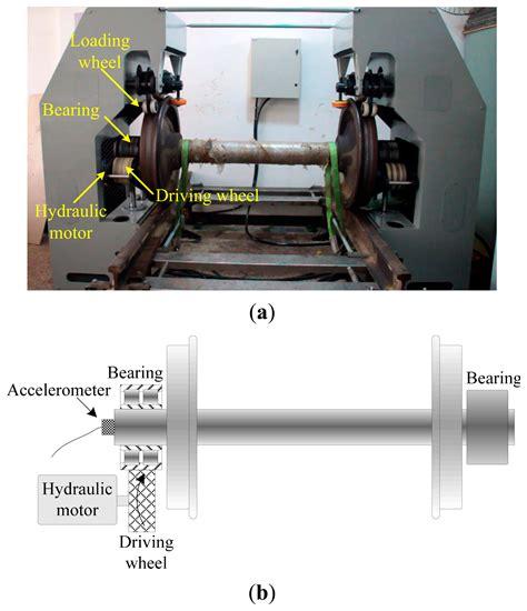 bench grinder sop safety operating procedures bench grinder 100 safety