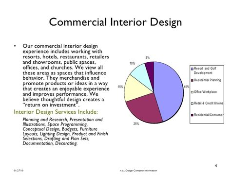 photo retail store interior design images shop designs