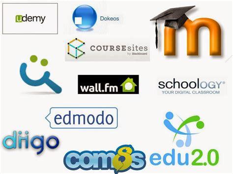 edmodo y similares tic para innovar 37 plataformas virtuales educativas