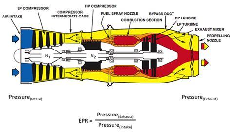 Flight Engineering Epr