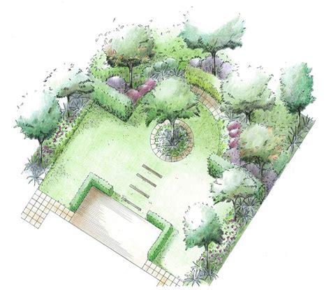 flower garden layout planner