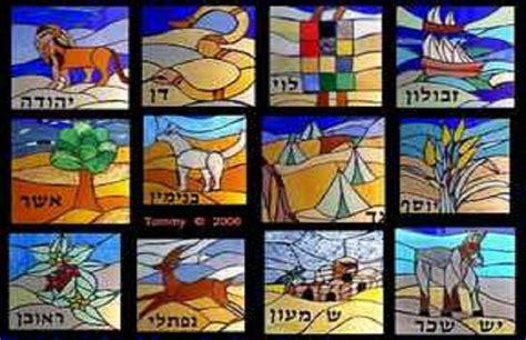 Calendrier Juif Perpetuel Calendrier Hebraique 2015