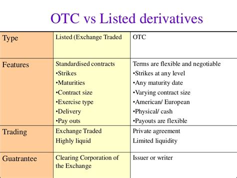 Financial Derivatives Notes For Mba Pdf by Flevy Financial Derivatives Forwards Futures Options