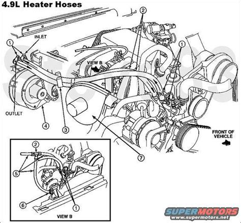 Bronco Plumbing And Heating by Heater Hose Routing For 4 9l Bronco Ford Engine And Radiator Hose