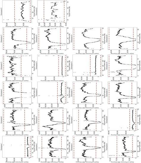 honda gx620 wiring schematic imageresizertool