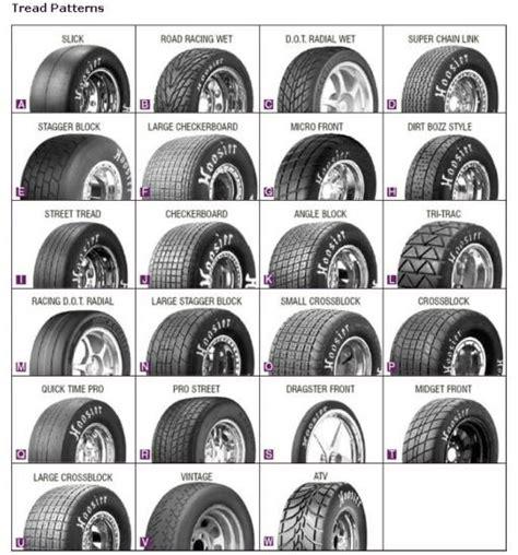 tyre pattern types wheels rims ratings designations patterns online