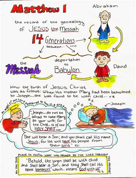 doodle god in the name of peace 17 best ideas about matthew 1 on bible facts