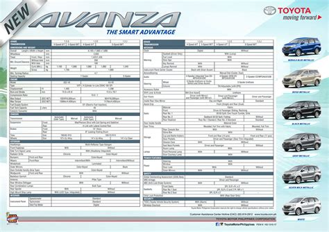 List Sing Color Avanza toyota motor philippines offers smart advantage with 2015 new avanza w brochure philippine