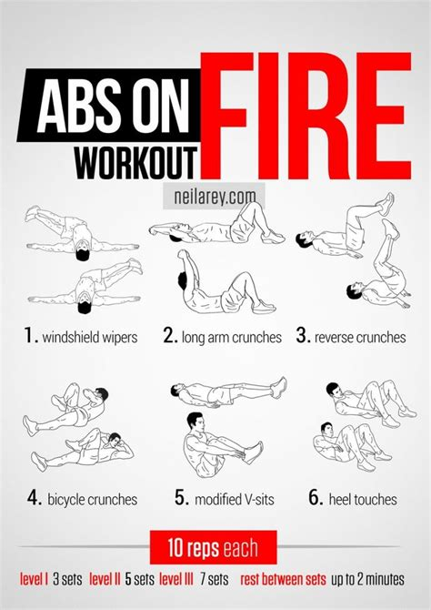 burn fats in your abs 17 best images about ab workouts on pinterest lower