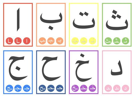 Alfabet Islam tarbiyah homeschool s arabic alphabet flashcards 1