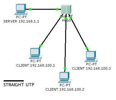 cara membuat jaringan lan di android cara membuat jaringan lan nextlev3l