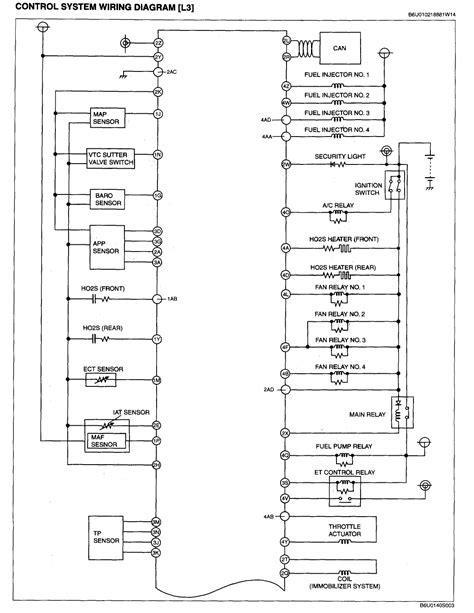 wiring diagram mazda atenza 2004 mazda 6 forums mazda