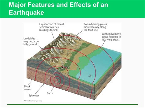 earthquake effects geology and nonrenewable minerals ppt video online download
