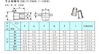 Blind Rivet Dimensions 80pcs M3 M4 M5 M6 Stainless Steel304 Flat Rivet Nut Insert