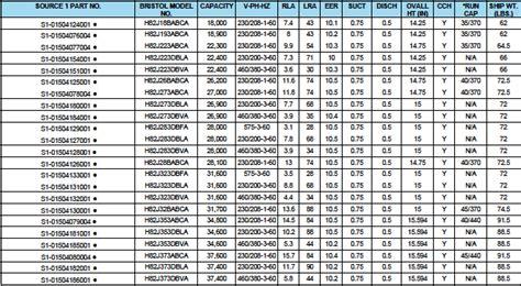 bristol compressor capacitor chart compressors