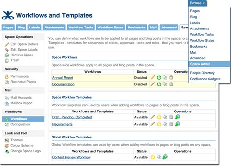 confluence template manage workflows ad hoc workflows 3 0 comalatech
