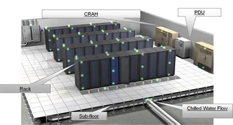 layout ruang server 监测数据中心 南京安维博科技发展有限公司