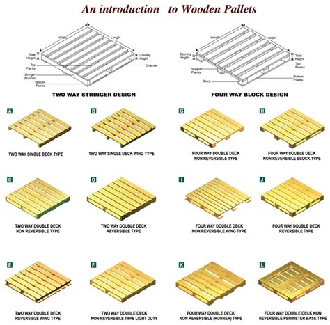 Eco Friendly Diy Products wooden pallets pallets eco friendly processed wooden