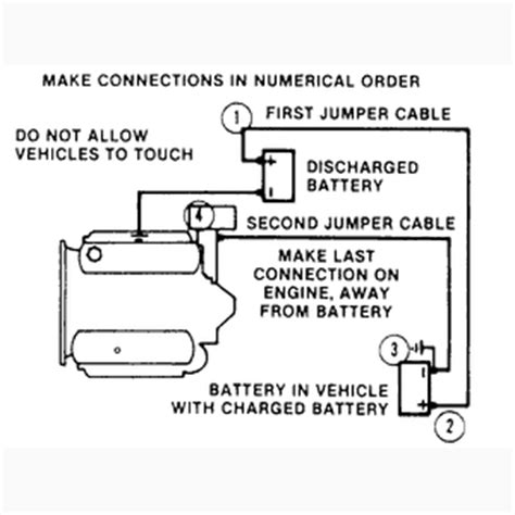 how to use jumper cables diagram how to jump start your car or truck