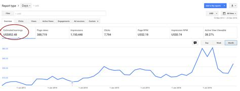 adsense earning report ways to make money on the side with a full time job sixpl