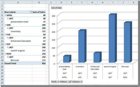 pivot table and chart in excel excel 2010 create pivot table chart