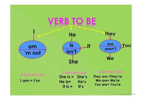 verb pattern ppt verb to be worksheet free esl projectable worksheets