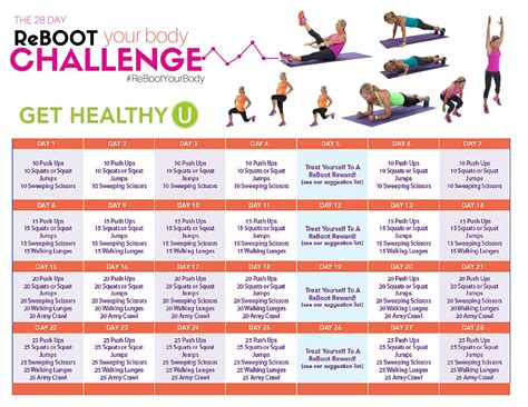 the 28 day free challenge sleep better lose weight boost energy beat anxiety books reboot your 28 day challenge get healthy u