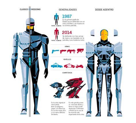 Robocop Graphic 7 robocop 2014 by marco hernandez via behance imagery