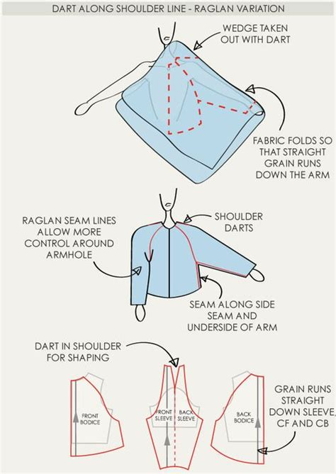 pattern making of sleeves 566 best sleeves images on pinterest sewing patterns