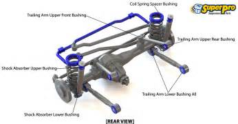 superpro suspension parts and poly bushings for jeep grand