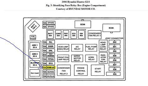 service manuals schematics 2006 hyundai accent instrument cluster service manual 2003 hyundai elantra brake fuse manual 2003 hyundai accent fuse box diagram