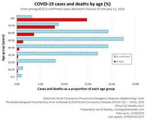 cartographie numerique la cartographie des epidemies