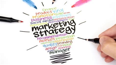 Plan Image image gallery marketing strategy