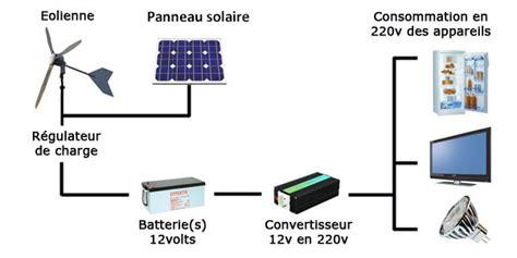Puissance D Une éolienne 5279 by Olienne Domestique Black 600 Watts 12v 24v Ou 48v