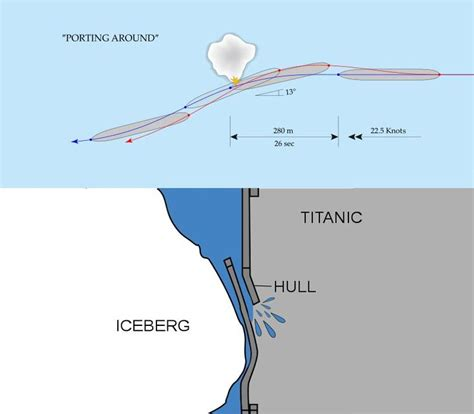 titanic diagram 17 best images about you sink me the titanic on