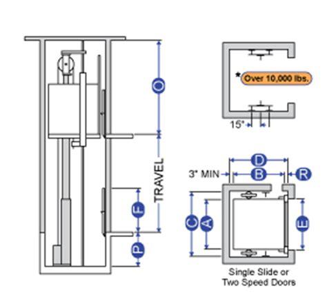door to door freight quote roped mei total elevator solutions