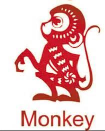new year 2015 zodiac monkey compatibilitati zodii chinezesc divahair ro