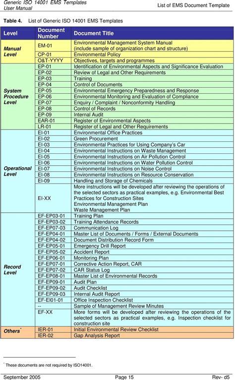 Generic Iso Ems Templates User Manual Pdf Generic Iso 14001 Ems Templates User Manual